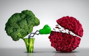 nutriție cancer